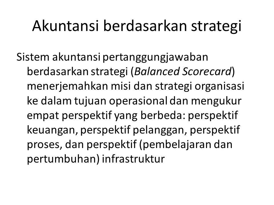 Akuntansi berdasarkan strategi