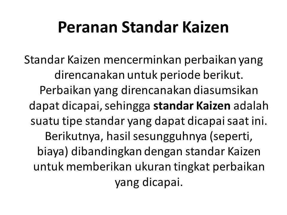 Peranan Standar Kaizen