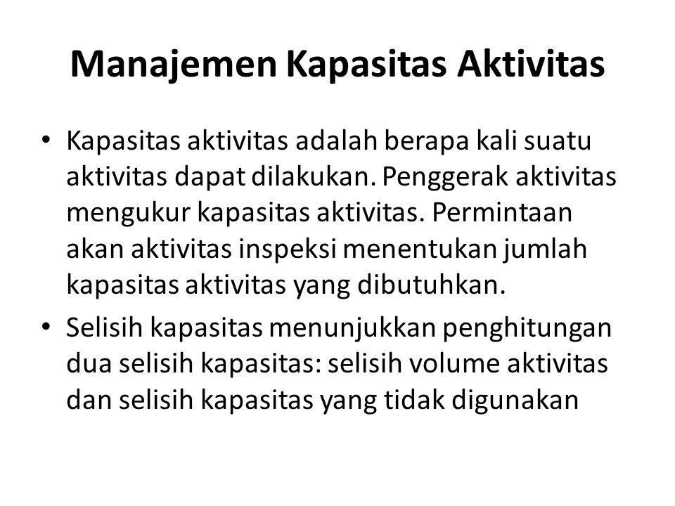 Manajemen Kapasitas Aktivitas