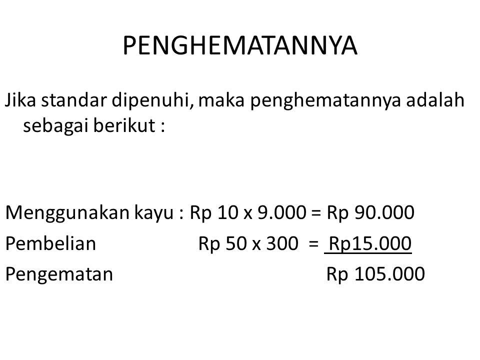 PENGHEMATANNYA Jika standar dipenuhi, maka penghematannya adalah sebagai berikut : Menggunakan kayu : Rp 10 x 9.000 = Rp 90.000.
