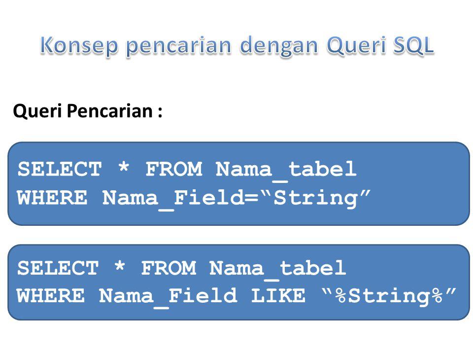 Konsep pencarian dengan Queri SQL