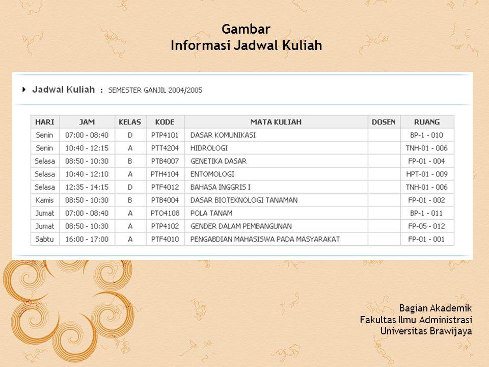 Gambar Informasi Jadwal Kuliah
