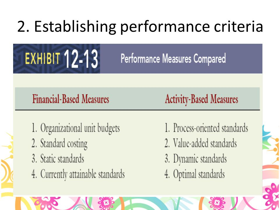 2. Establishing performance criteria