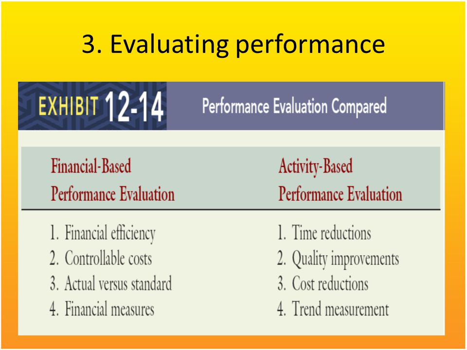 3. Evaluating performance
