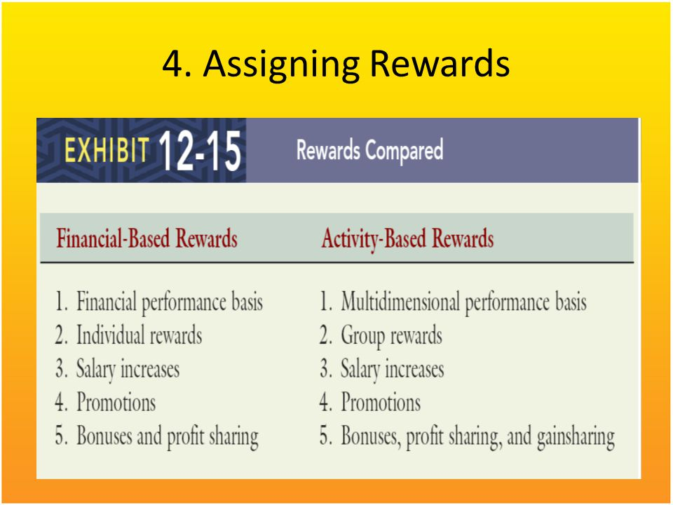 4. Assigning Rewards