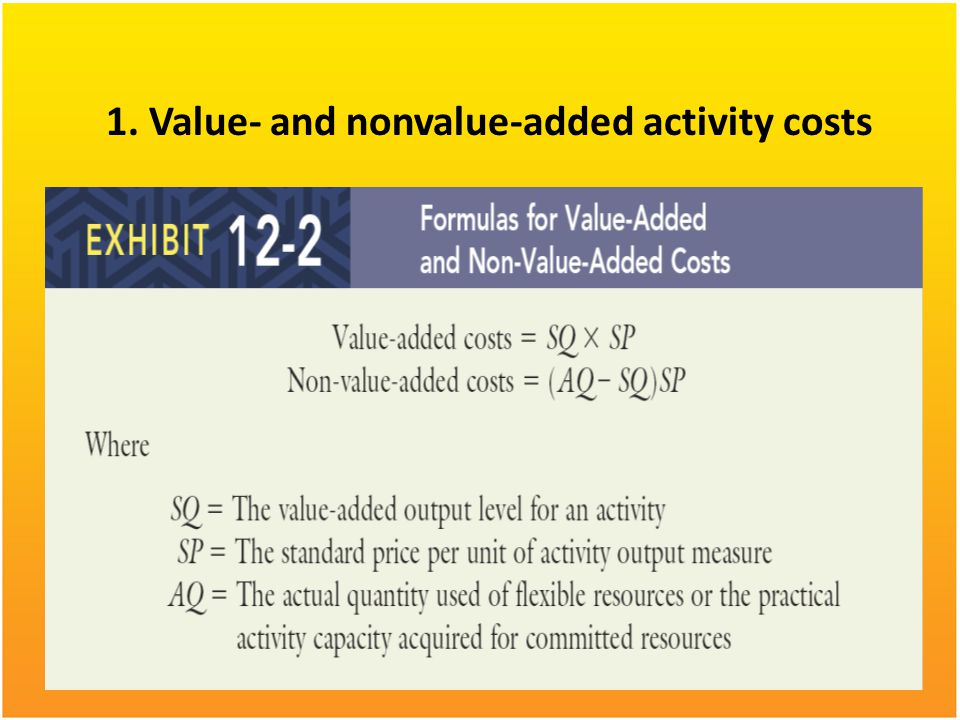 1. Value- and nonvalue-added activity costs
