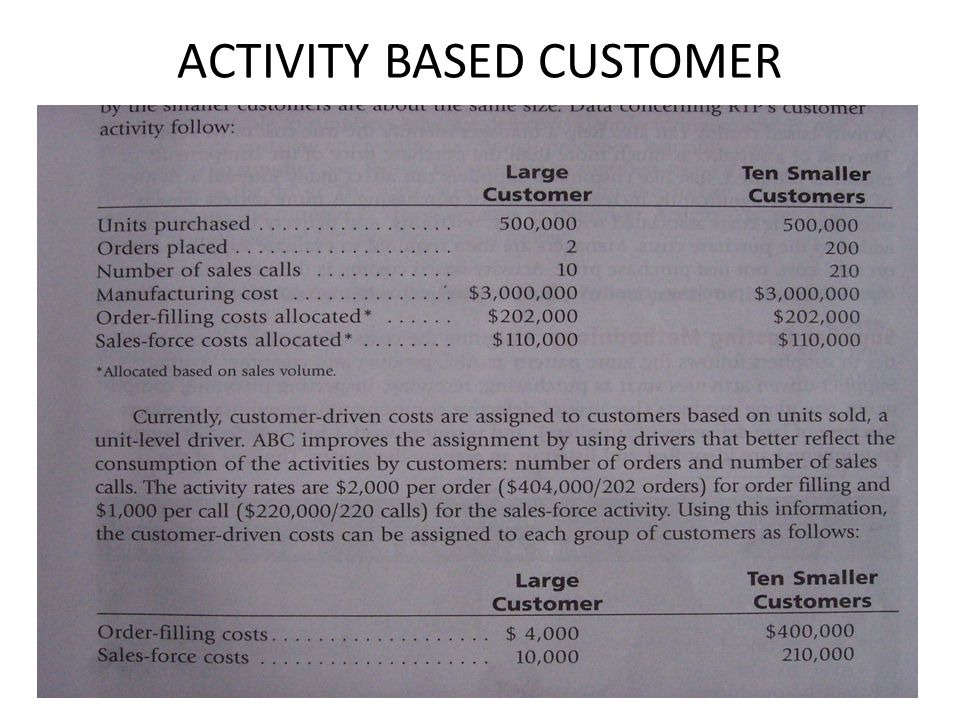 ACTIVITY BASED CUSTOMER