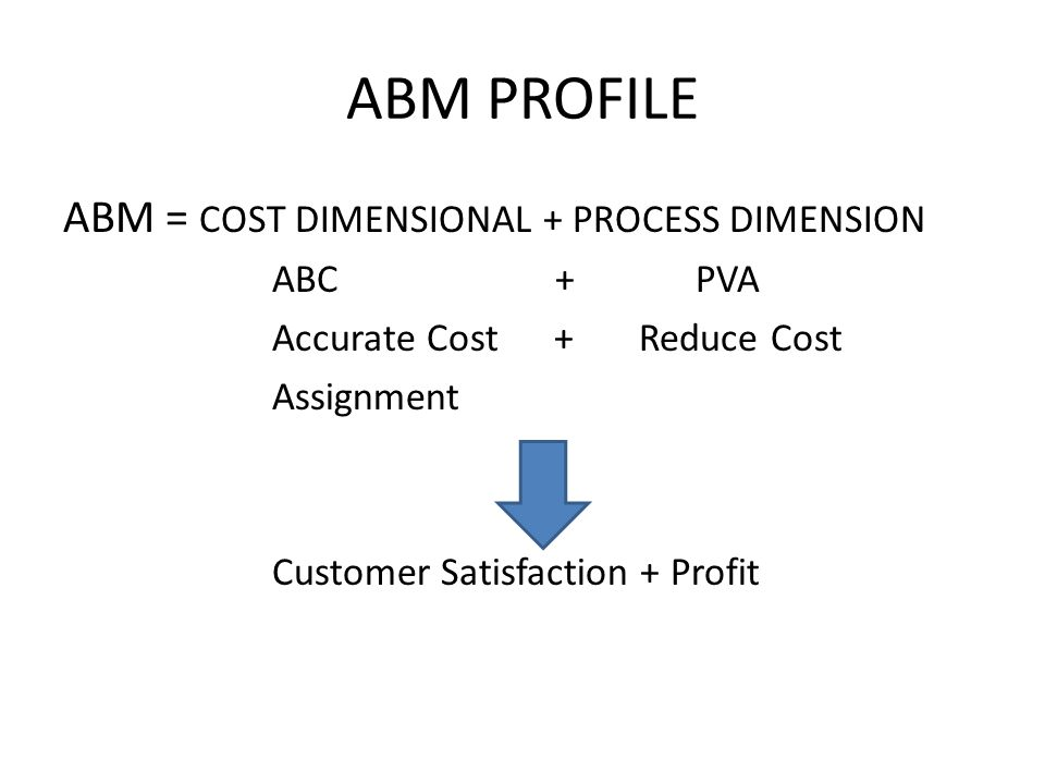 ABM PROFILE ABM = COST DIMENSIONAL + PROCESS DIMENSION ABC + PVA