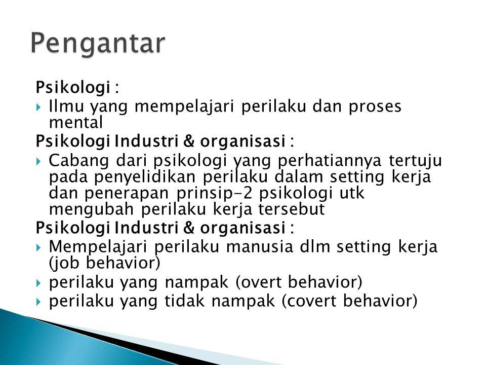 Pengantar Psikologi : Ilmu yang mempelajari perilaku dan proses mental