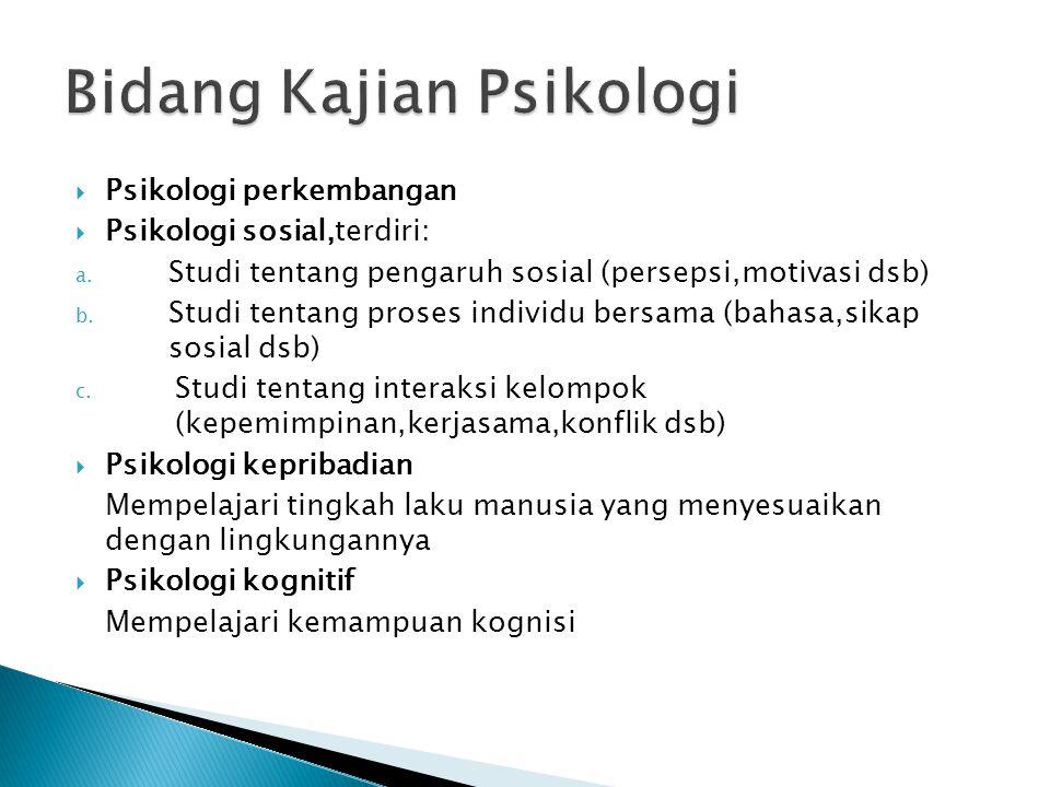 Bidang Kajian Psikologi