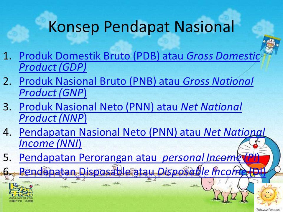 Konsep Pendapat Nasional
