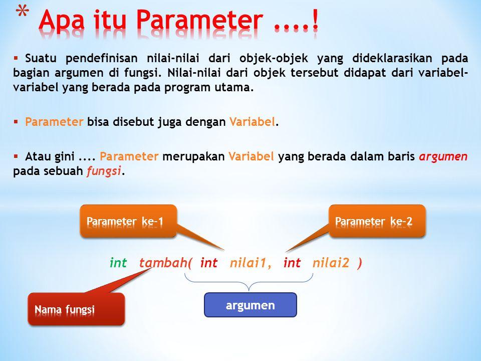 Apa itu Parameter ....! int tambah( int nilai1, int nilai2 )