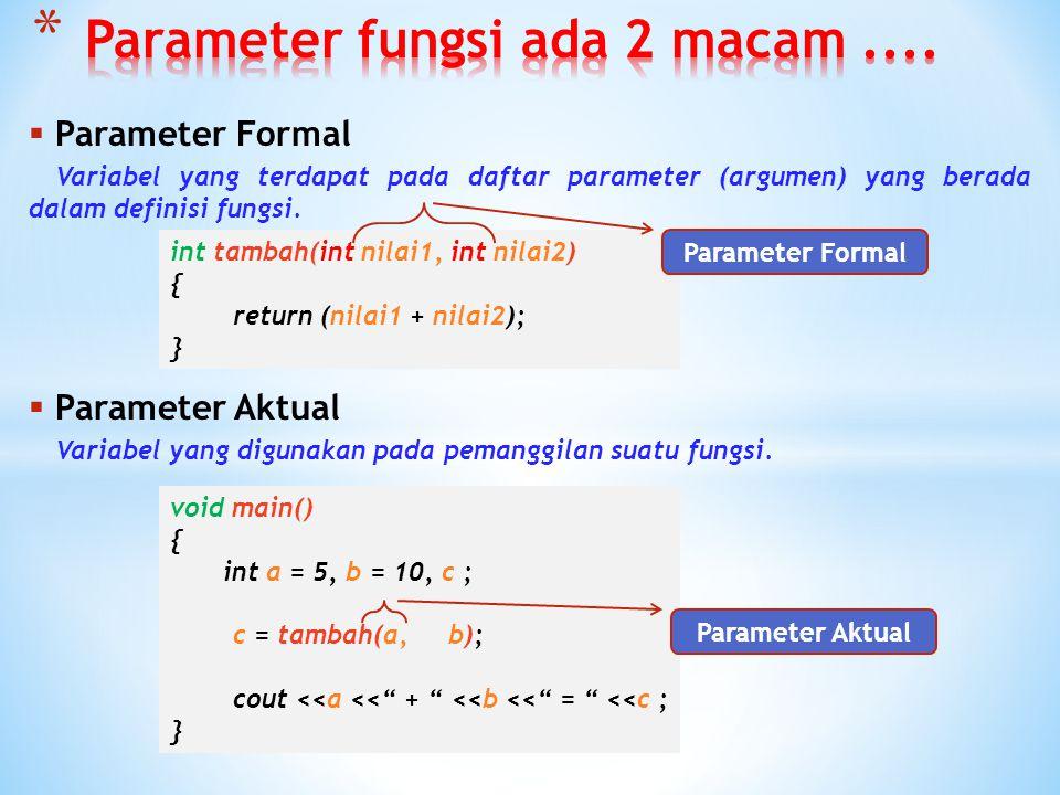 Parameter fungsi ada 2 macam ....