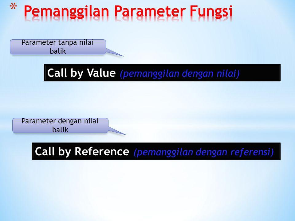 Pemanggilan Parameter Fungsi