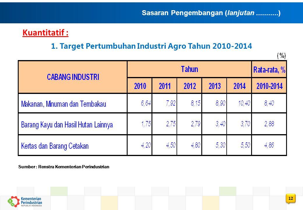 1. Target Pertumbuhan Industri Agro Tahun 2010-2014