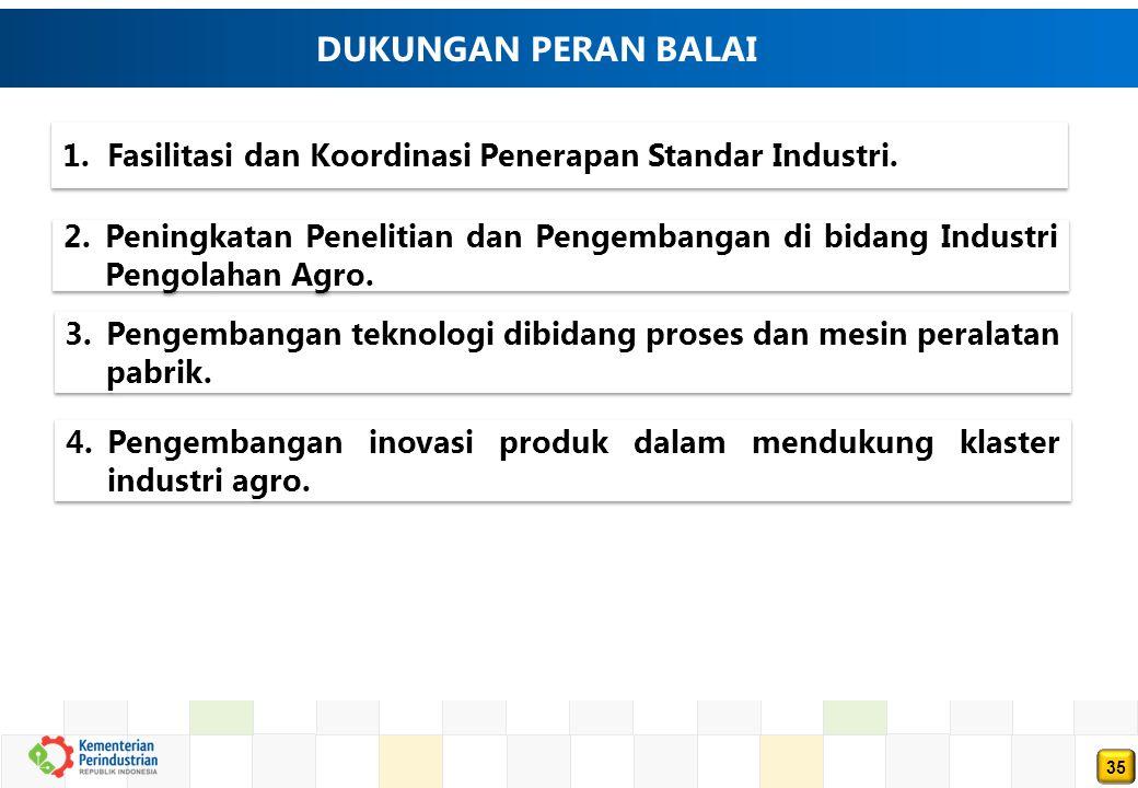 DUKUNGAN PERAN BALAI 1. Fasilitasi dan Koordinasi Penerapan Standar Industri.