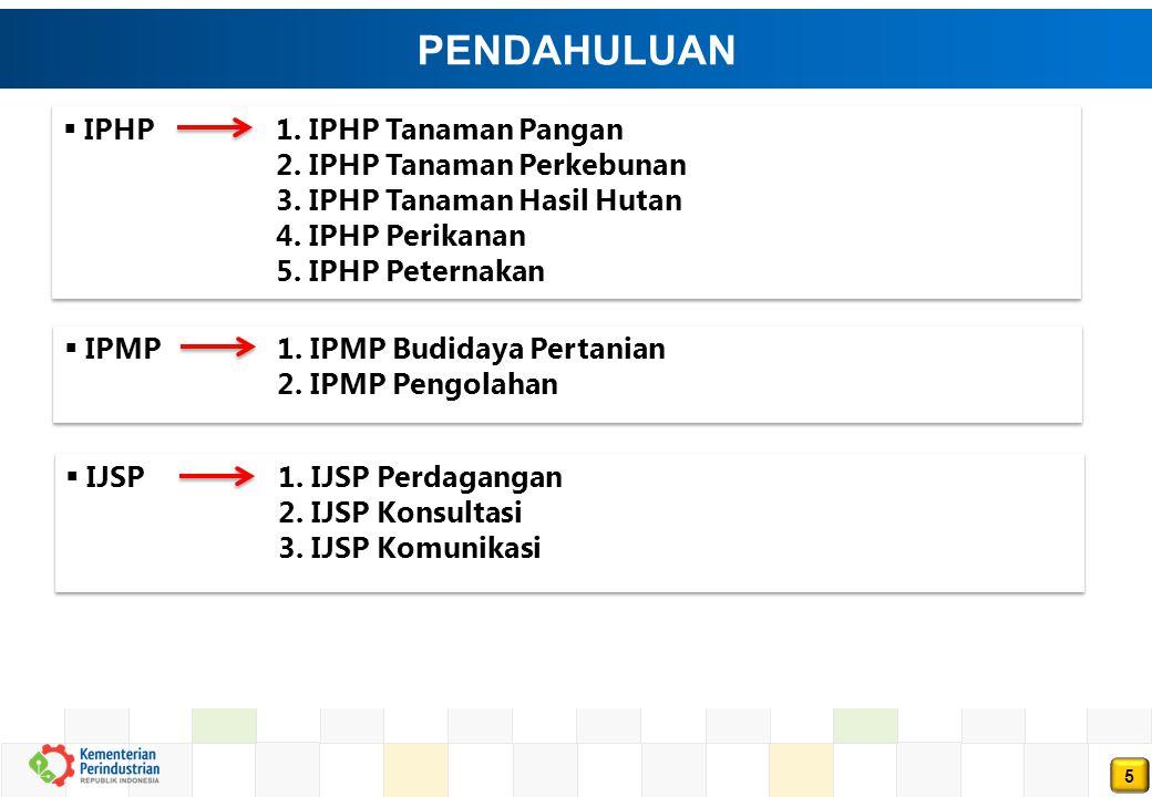 PENDAHULUAN IPHP 1. IPHP Tanaman Pangan 2. IPHP Tanaman Perkebunan