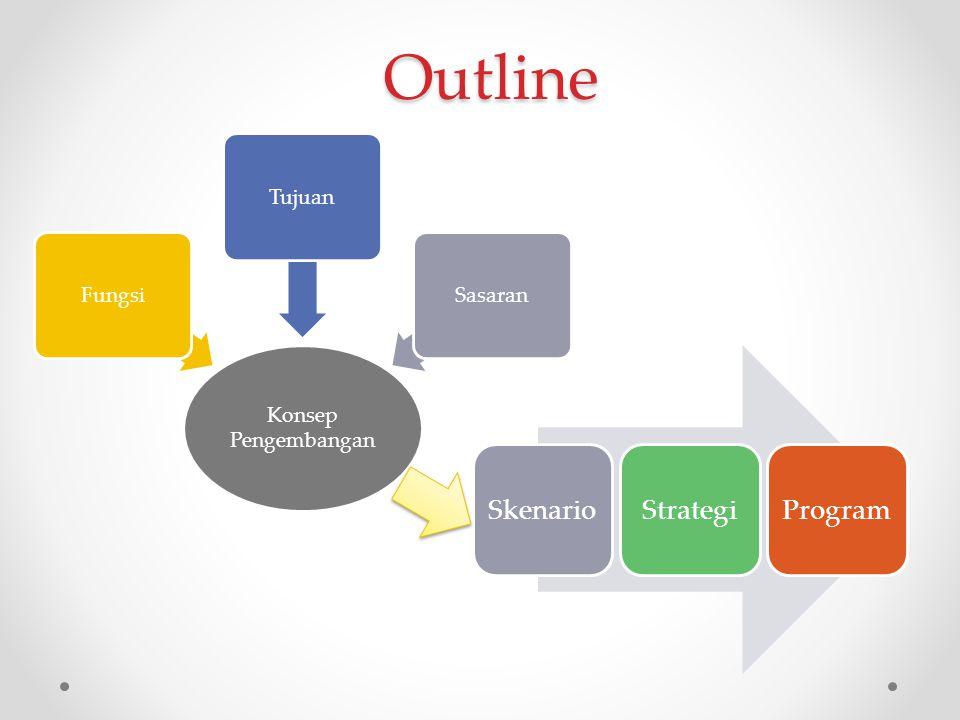 Outline Skenario Strategi Program Konsep Pengembangan Fungsi Tujuan