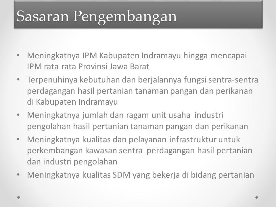 Sasaran Pengembangan Meningkatnya IPM Kabupaten Indramayu hingga mencapai IPM rata-rata Provinsi Jawa Barat.