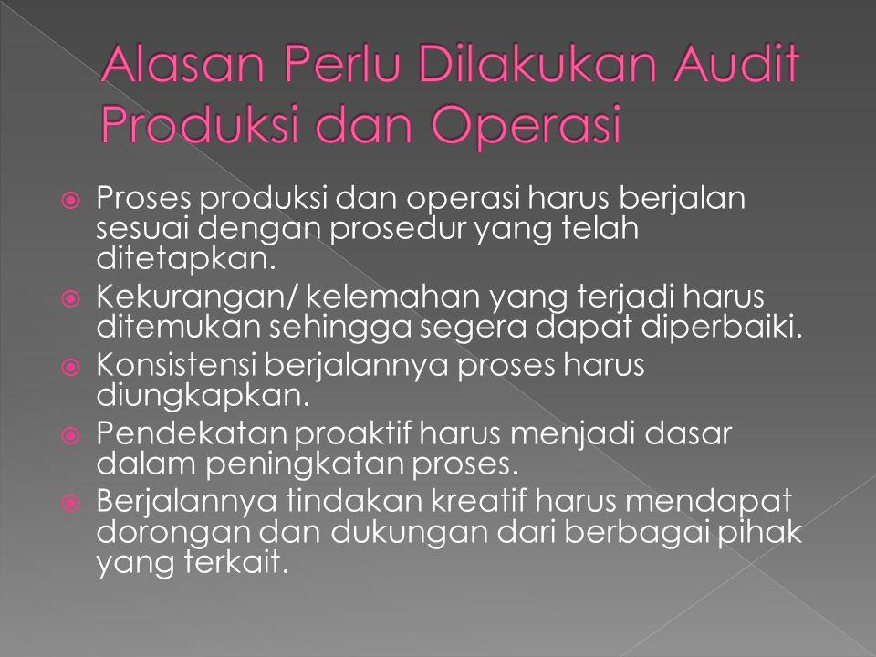 Alasan Perlu Dilakukan Audit Produksi dan Operasi