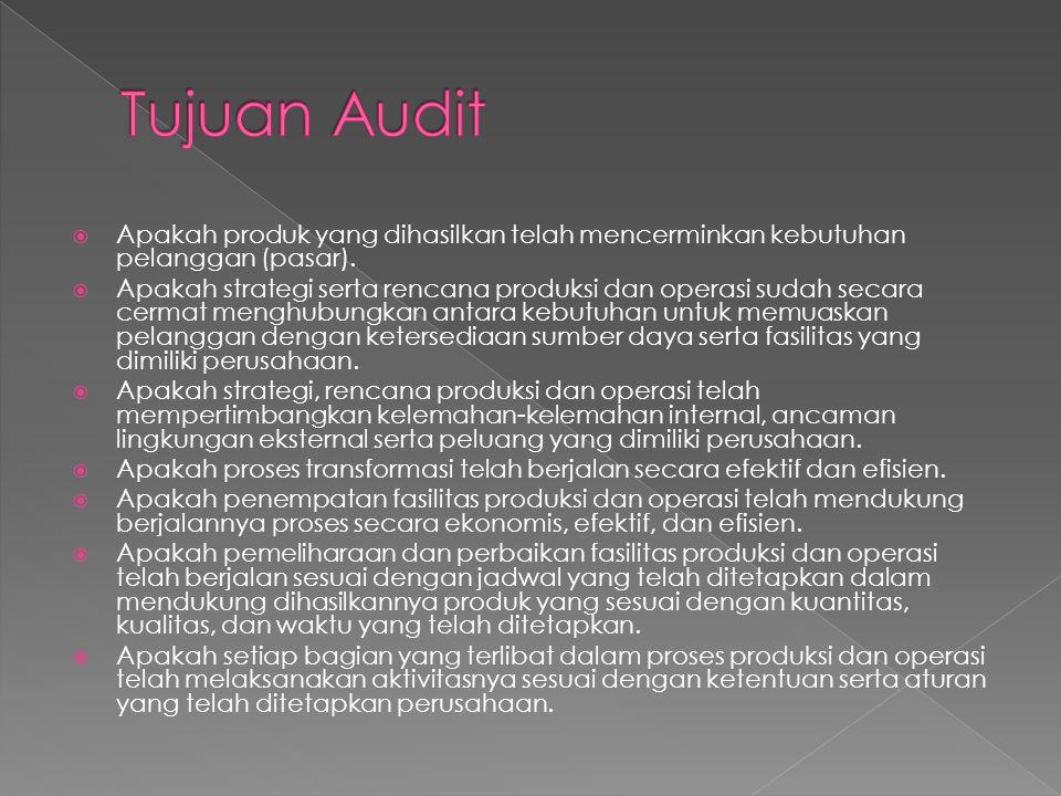 Tujuan Audit Apakah produk yang dihasilkan telah mencerminkan kebutuhan pelanggan (pasar).
