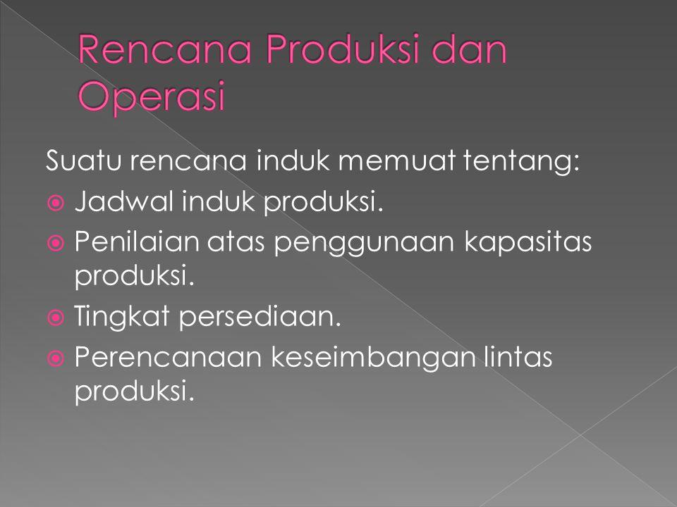 Rencana Produksi dan Operasi