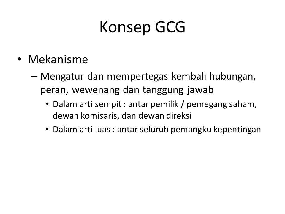 Konsep GCG Mekanisme. Mengatur dan mempertegas kembali hubungan, peran, wewenang dan tanggung jawab.