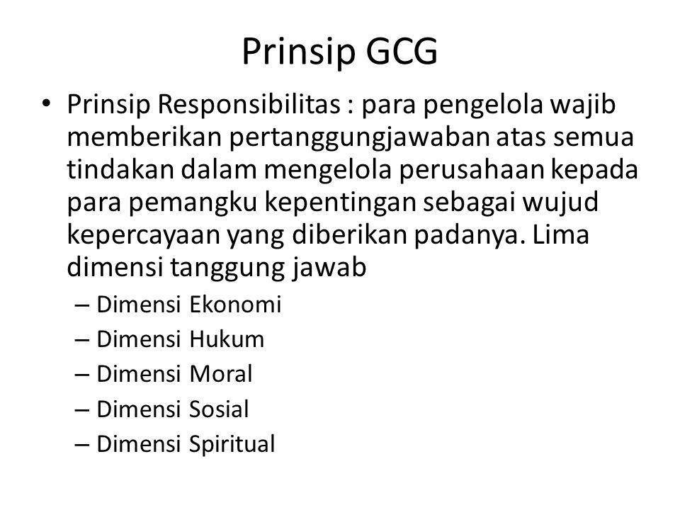 Prinsip GCG