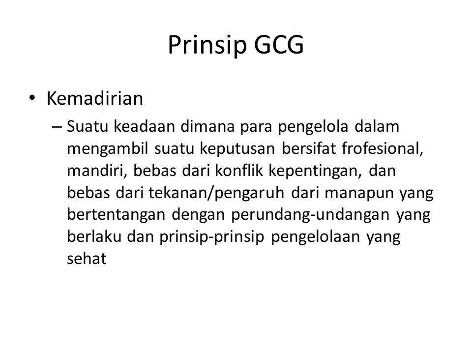 Prinsip GCG Kemadirian