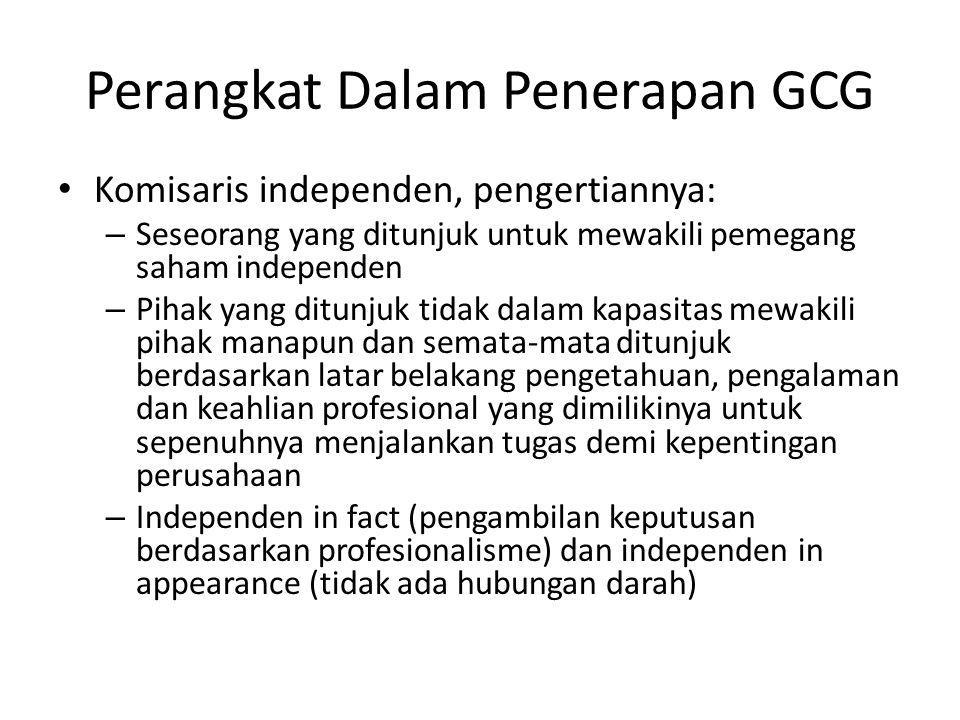 Perangkat Dalam Penerapan GCG