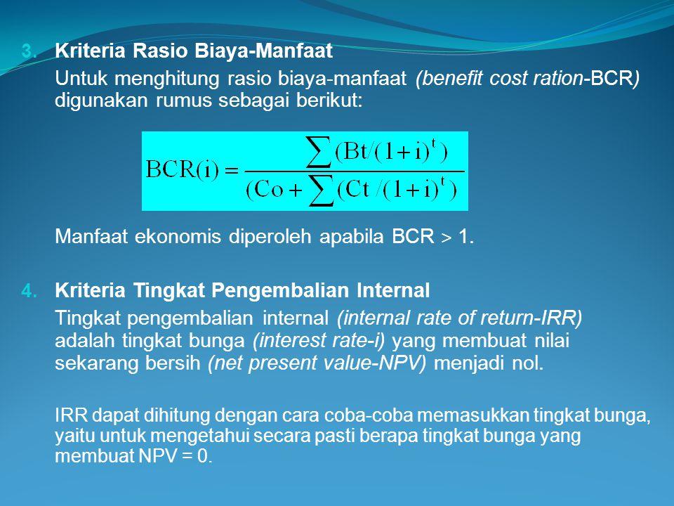 Kriteria Rasio Biaya-Manfaat