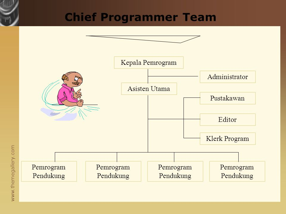 Chief Programmer Team Kepala Pemrogram Administrator Asisten Utama