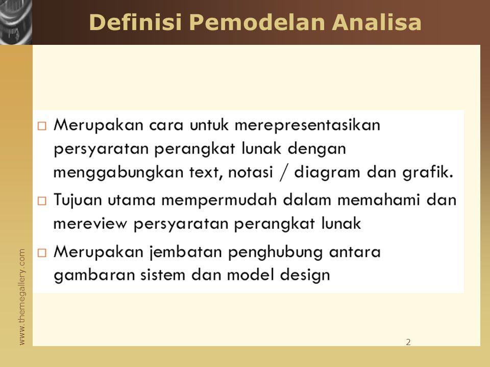 Definisi Pemodelan Analisa