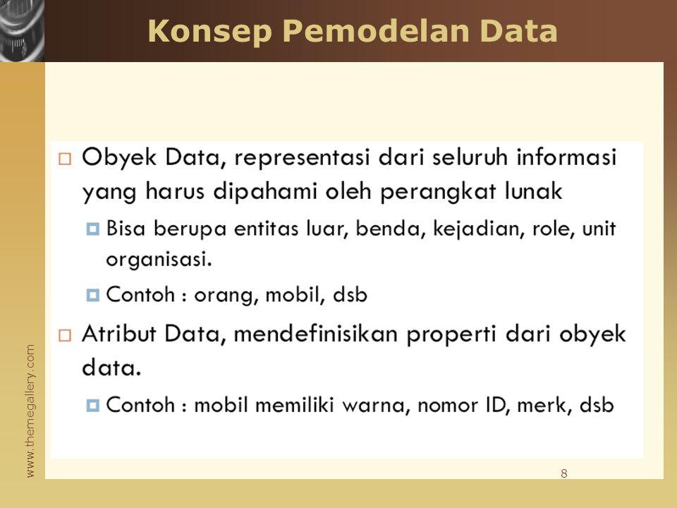 Konsep Pemodelan Data