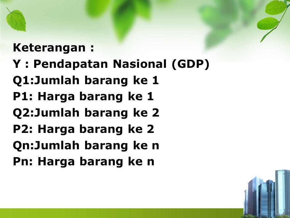 Keterangan : Y : Pendapatan Nasional (GDP) Q1:Jumlah barang ke 1. P1: Harga barang ke 1. Q2:Jumlah barang ke 2.