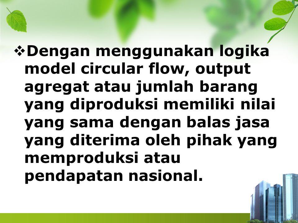 Dengan menggunakan logika model circular flow, output agregat atau jumlah barang yang diproduksi memiliki nilai yang sama dengan balas jasa yang diterima oleh pihak yang memproduksi atau pendapatan nasional.