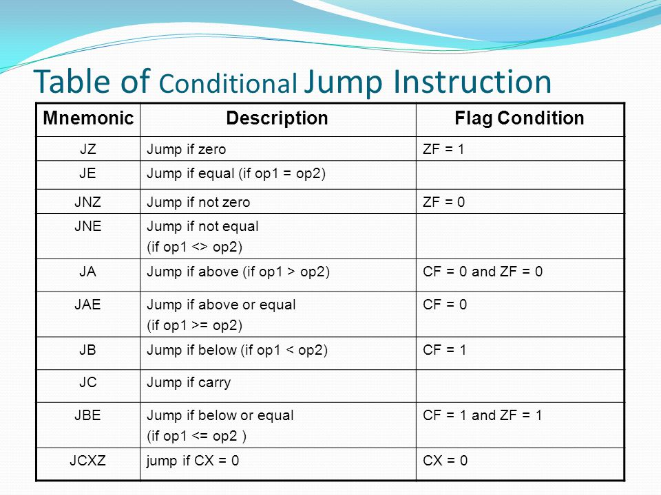 Table of Conditional Jump Instruction