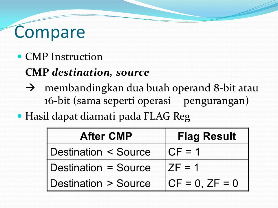 Compare CMP Instruction CMP destination, source