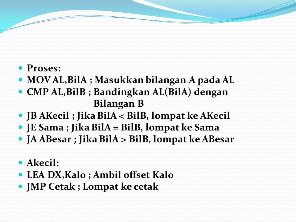 Proses: MOV AL,BilA ; Masukkan bilangan A pada AL. CMP AL,BilB ; Bandingkan AL(BilA) dengan. Bilangan B.
