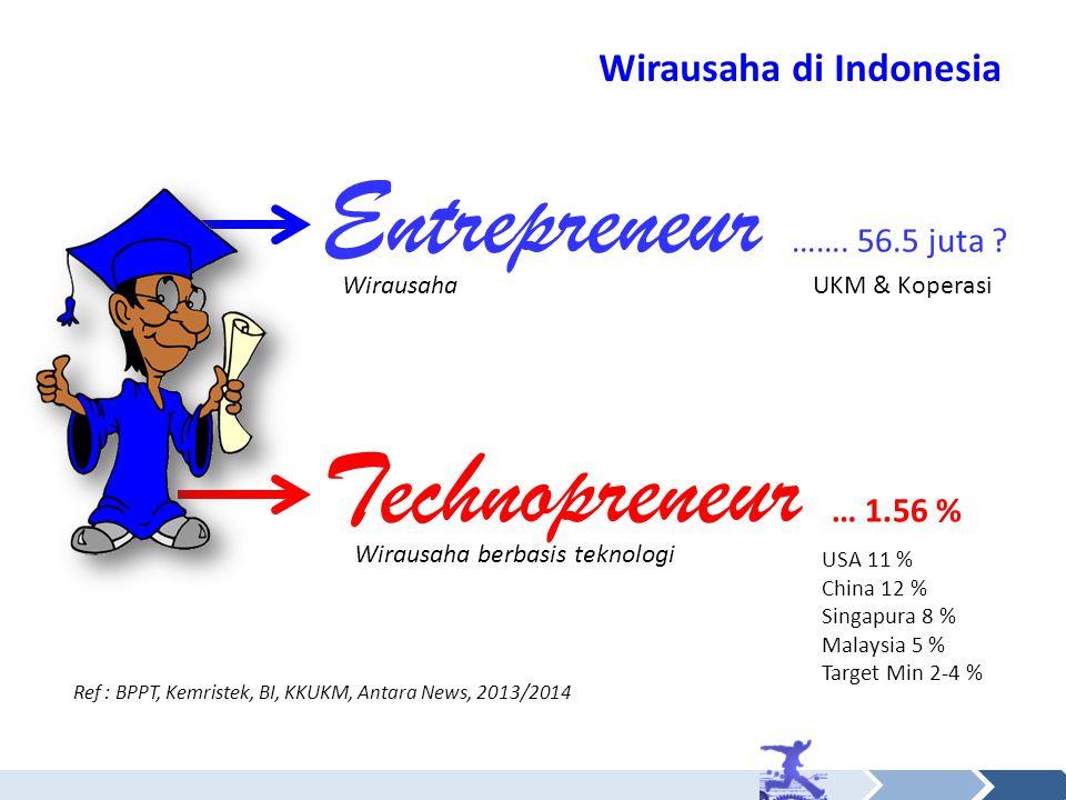 Entrepreneur ……. 56.5 juta Technopreneur … 1.56 %