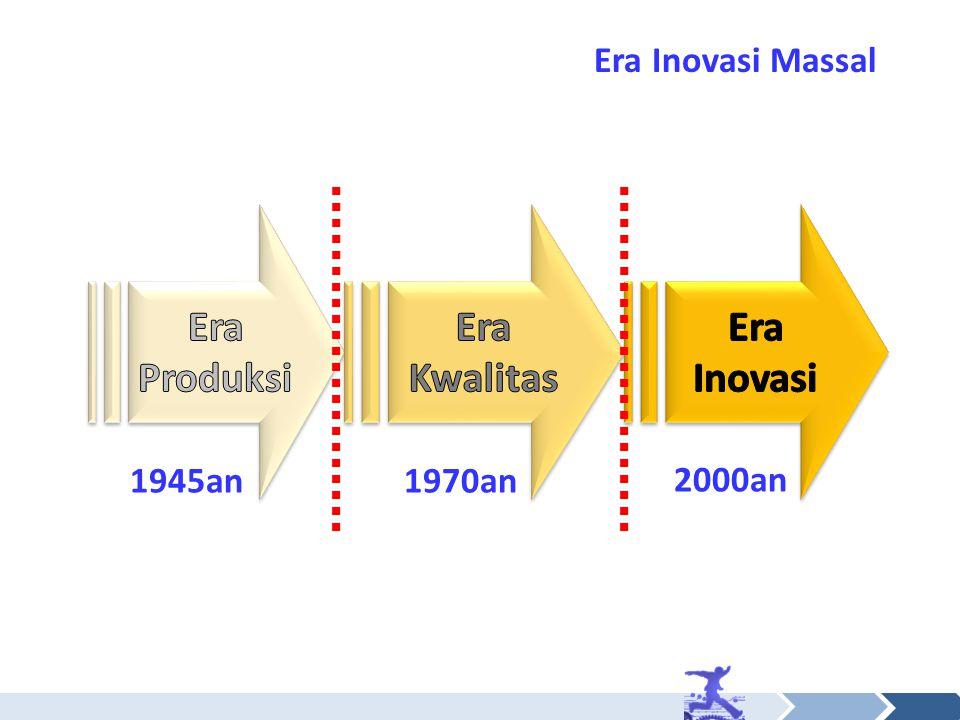 Era Produksi Era Kwalitas Era Inovasi
