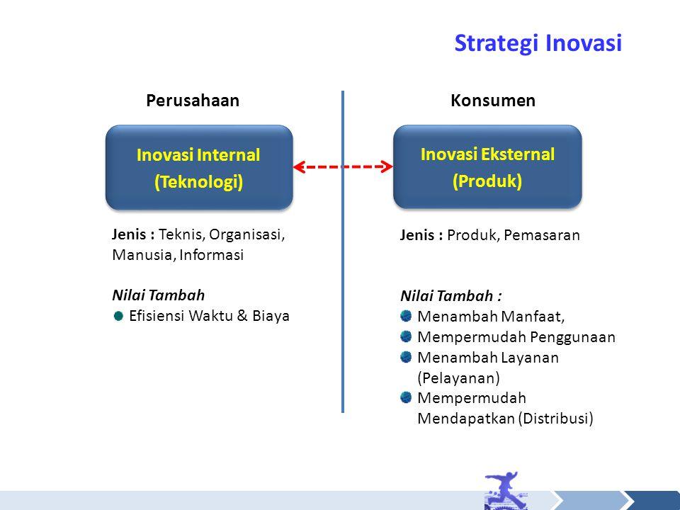 Strategi Inovasi Perusahaan Konsumen Inovasi Internal (Teknologi)