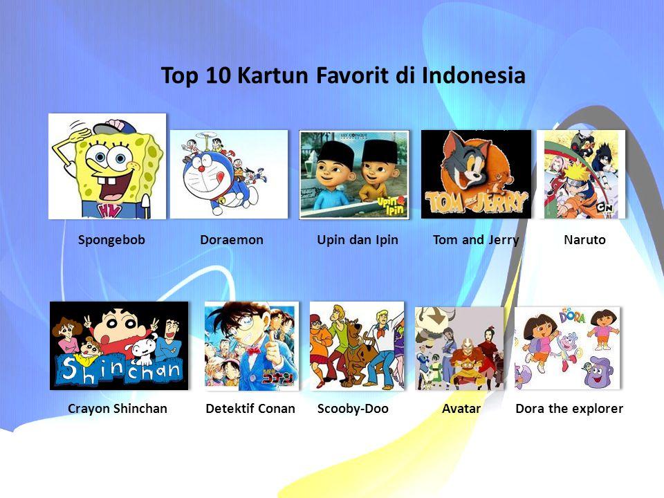 Top 10 Kartun Favorit di Indonesia