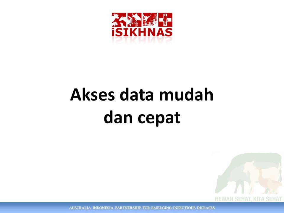 Akses data mudah dan cepat