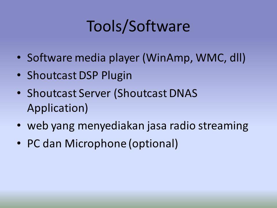 Tools/Software Software media player (WinAmp, WMC, dll)