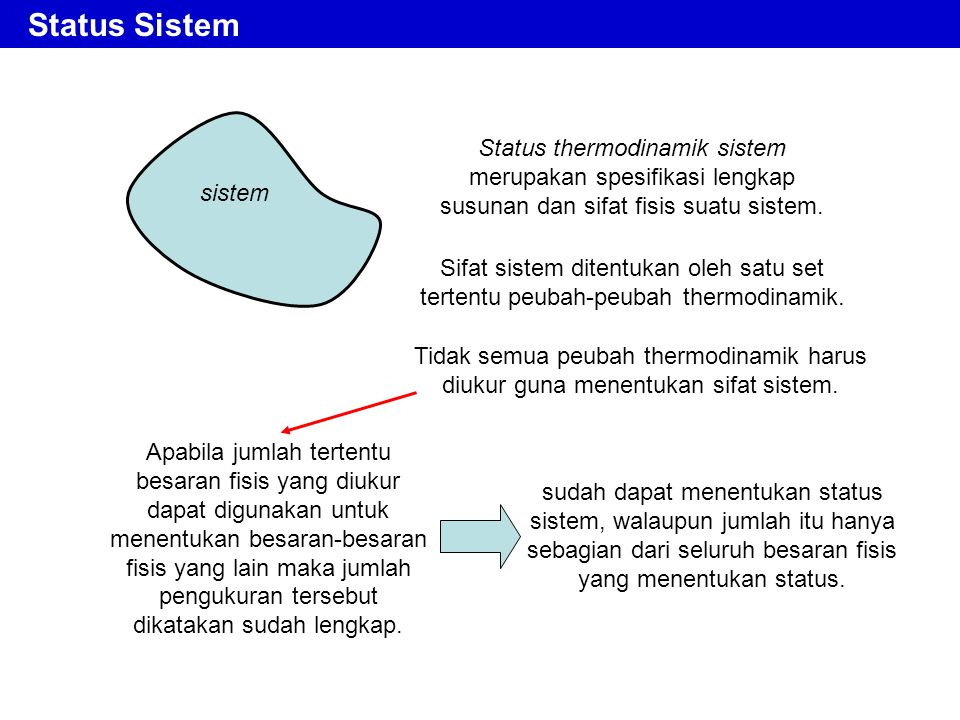 Status Sistem Status thermodinamik sistem