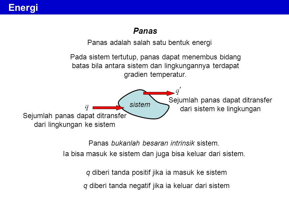 Energi Panas Panas adalah salah satu bentuk energi