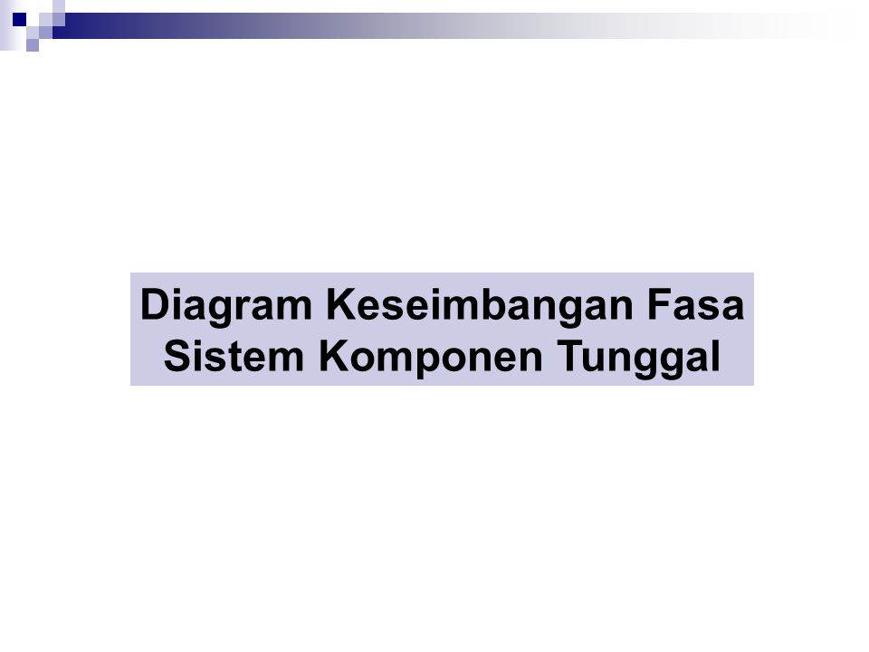Sudaryatno sudirham ning utari ppt download 52 diagram keseimbangan fasa sistem komponen tunggal ccuart Image collections