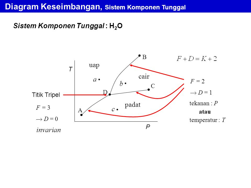 Sudaryatno sudirham ning utari ppt download diagram keseimbangan sistem komponen tunggal ccuart Image collections