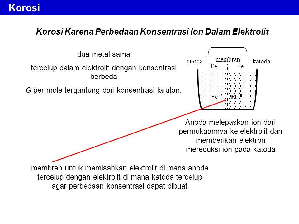Korosi Korosi Karena Perbedaan Konsentrasi Ion Dalam Elektrolit